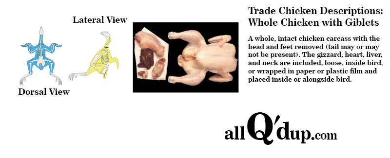 Trade Descriptions and Diagrams for Chicken: Whole Chicken